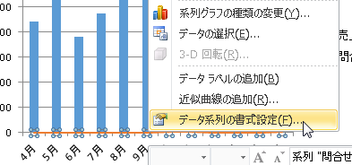 複合グラフ10