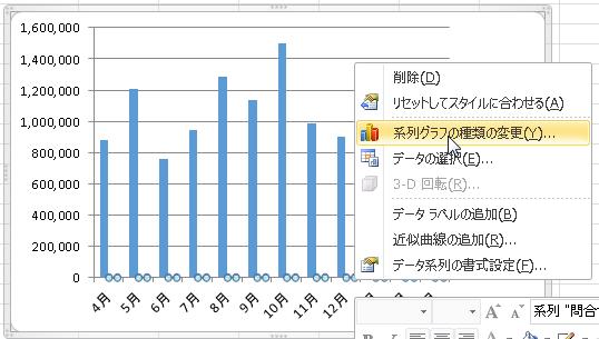 複合グラフ7