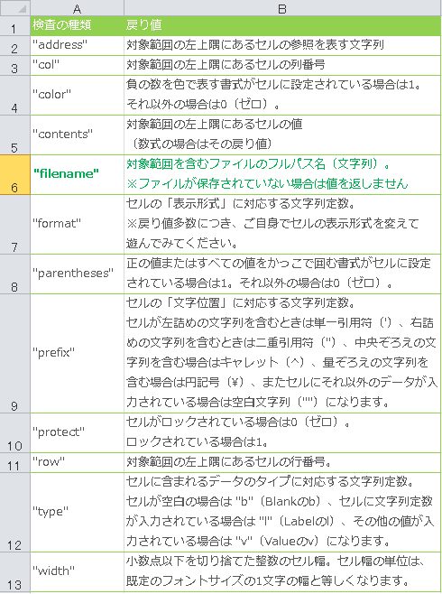 CELL関数の引数一覧