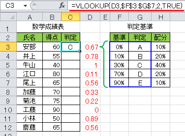 excel_評価3