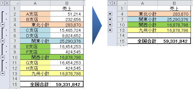 エクセル グループ化 連続