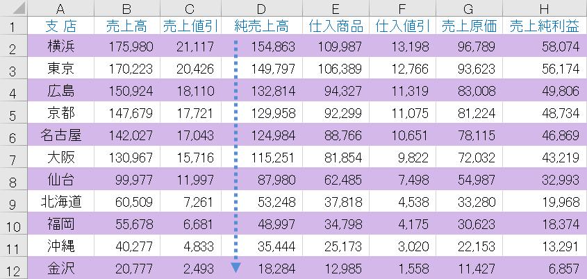 おき に 色 エクセル 一行 Excelの「しましま」ワザ3選。1行おきに色を塗って表を見やすく【エクセル時短】